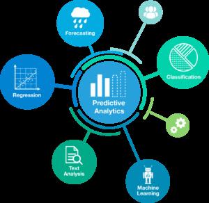Services - Predictive Maintenance - Luna Partner
